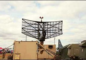 Military RF Functional Testing